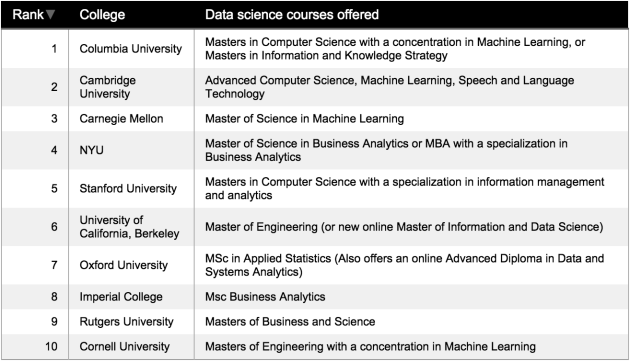 imperialdatasciencecourse